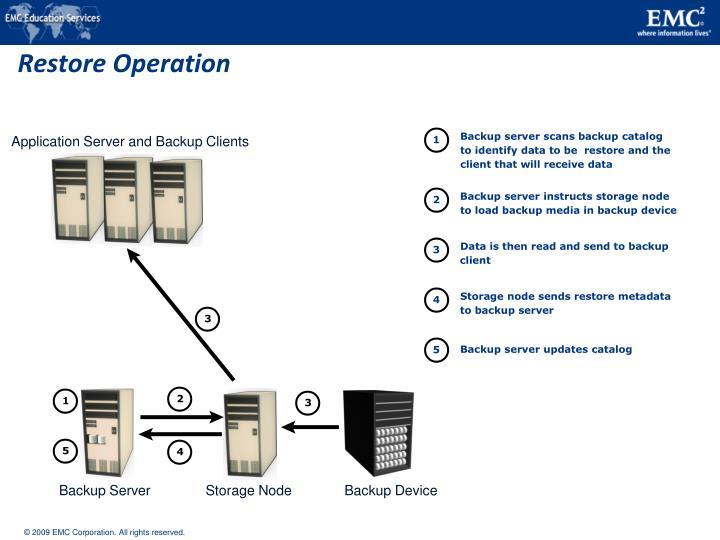 Backup server scans backup catalog