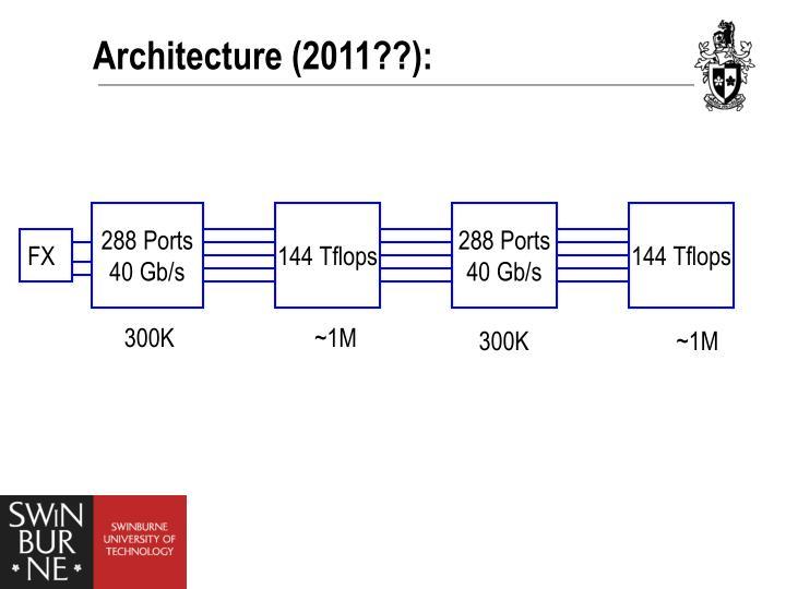 Architecture (2011??):