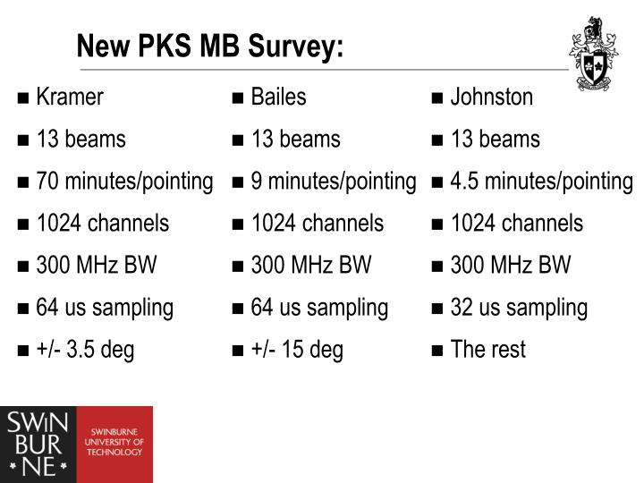 New PKS MB Survey: