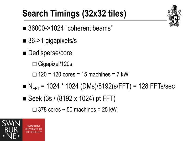 Search Timings (32x32 tiles)