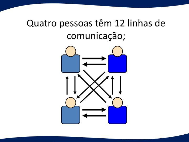 Quatro pessoas tm 12 linhas de comunicao;
