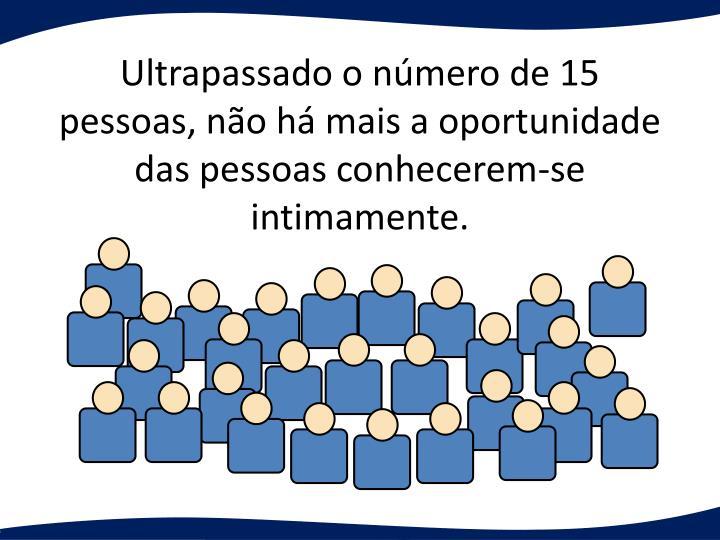 Ultrapassado o nmero de 15 pessoas, no h mais a oportunidade das pessoas conhecerem-se intimamente.