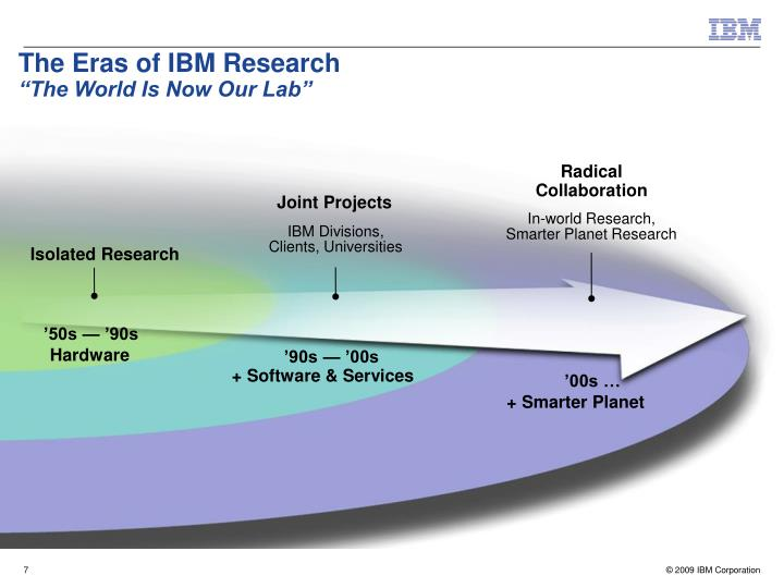 The Eras of IBM Research