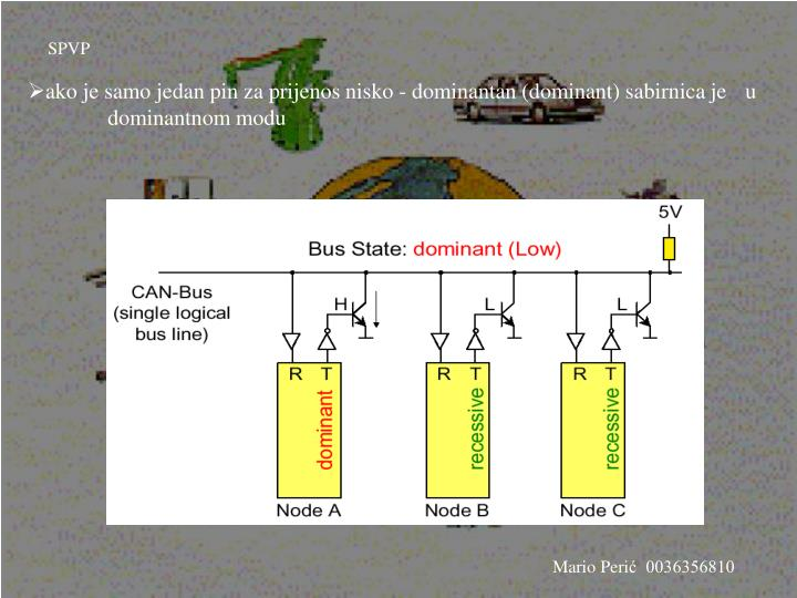 ako je samo jedan pin za prijenos nisko - dominantan (dominant) sabirnica je u dominantnom modu