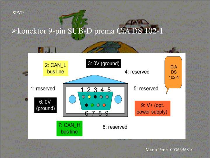 konektor 9-pin SUB-D prema CiA DS 102-1