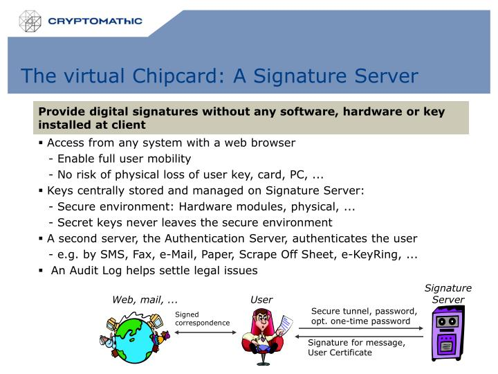 The virtual Chipcard: A Signature Server