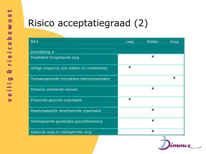 Risico acceptatiegraad (2)