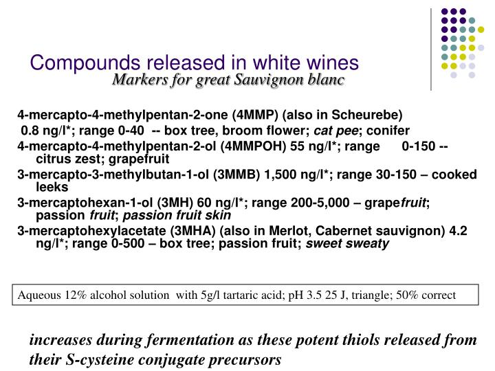 Compounds released in white wines