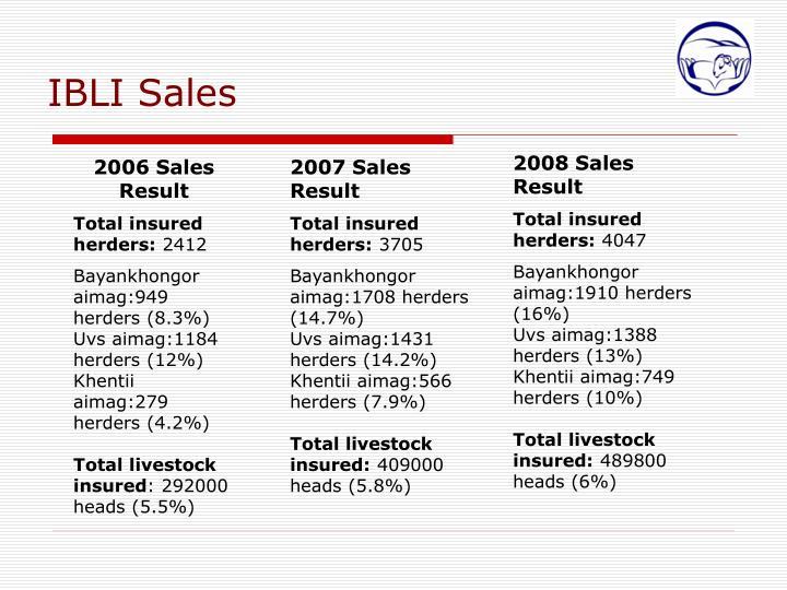 IBLI Sales