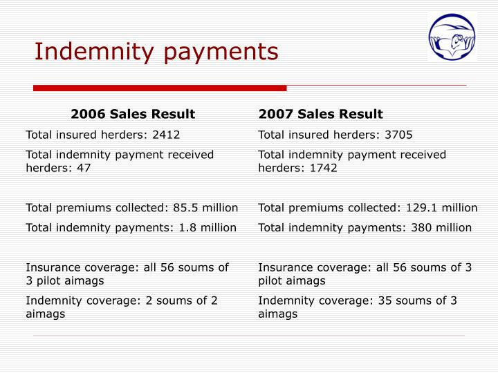 Indemnity payments