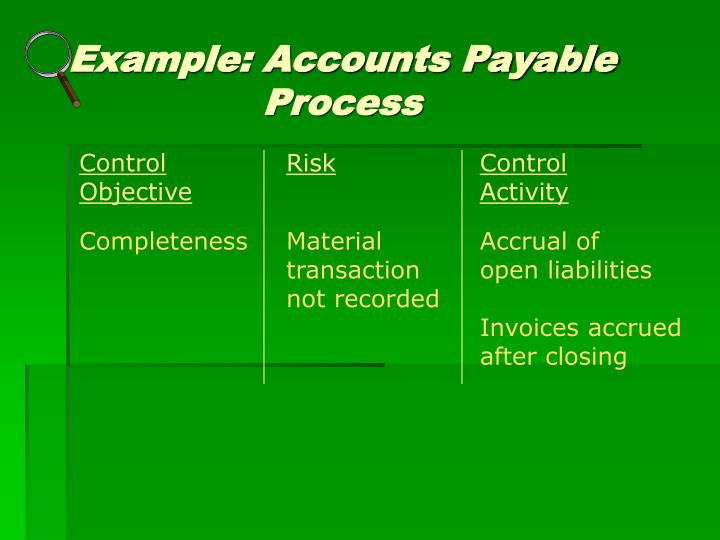 Example: Accounts Payable Process
