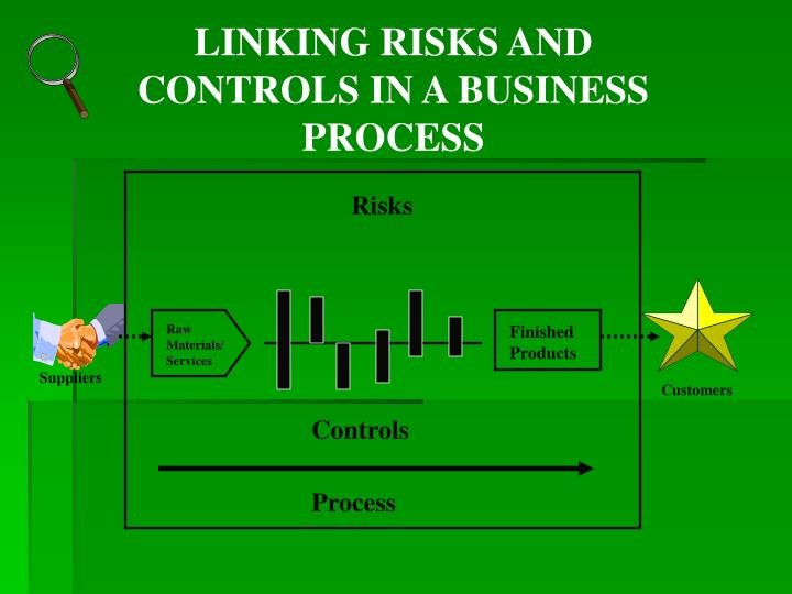 LINKING RISKS AND CONTROLS IN A BUSINESS PROCESS