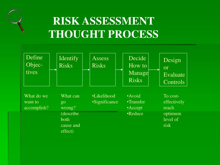 RISK ASSESSMENT THOUGHT PROCESS