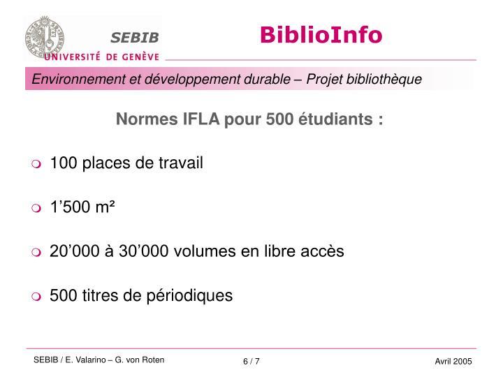 Normes IFLA pour 500 étudiants :