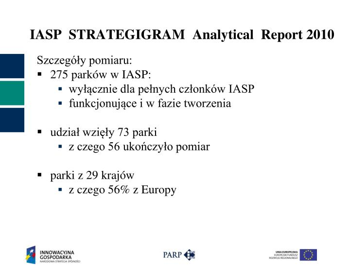 IASP  STRATEGIGRAM