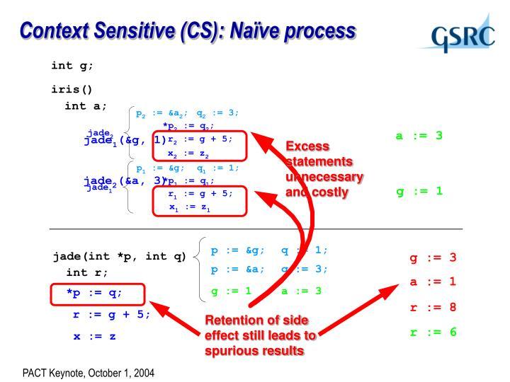 Context Sensitive (CS): Naïve process