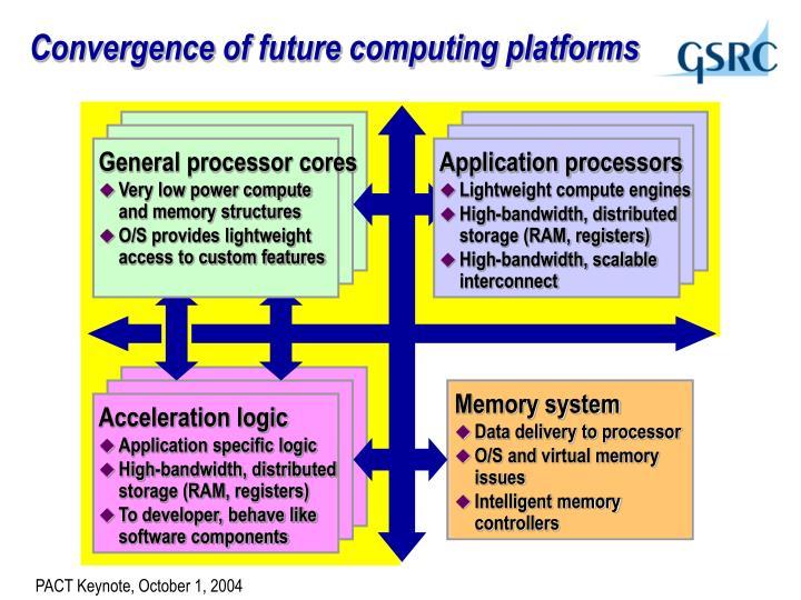 General processor cores