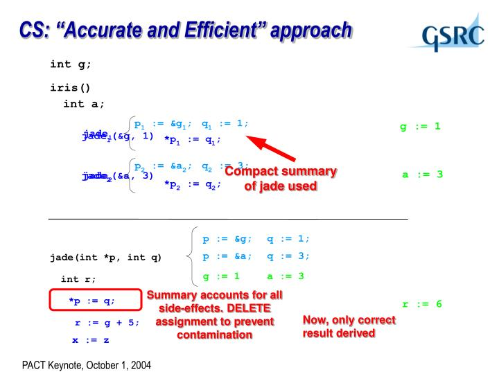 """CS: """"Accurate and Efficient"""" approach"""