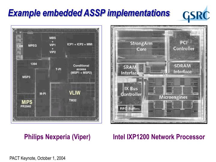 Example embedded ASSP implementations