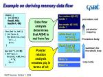 example on deriving memory data flow