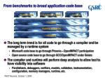 from benchmarks to broad application code base