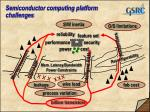 semiconductor computing platform challenges