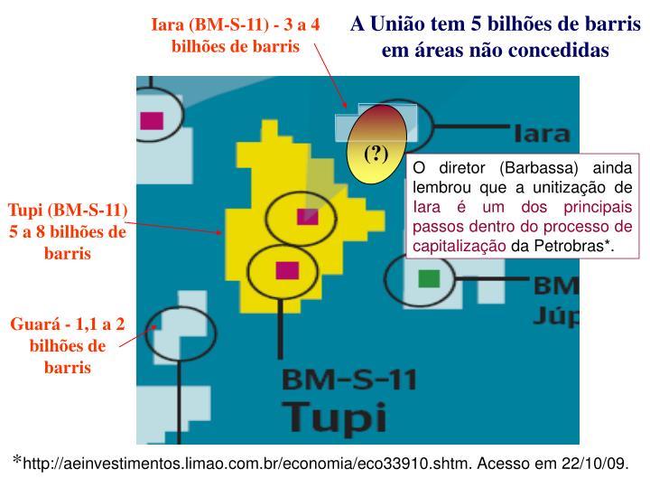 A União tem 5 bilhões de barris em áreas não concedidas