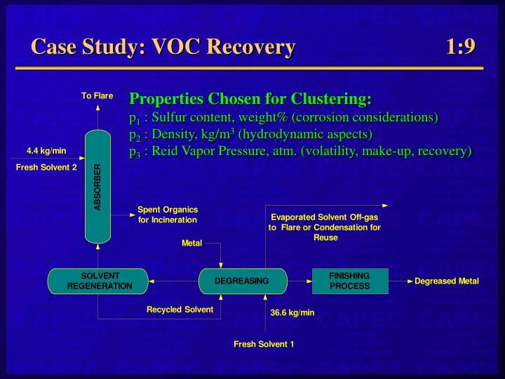 Case Study: VOC Recovery  1:9