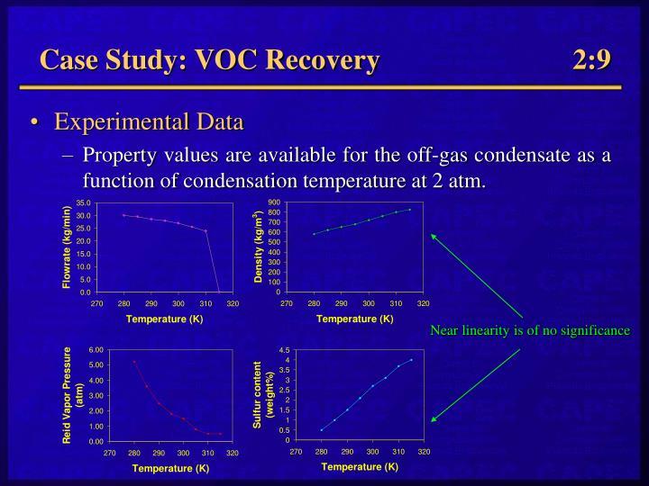Case Study: VOC Recovery  2:9