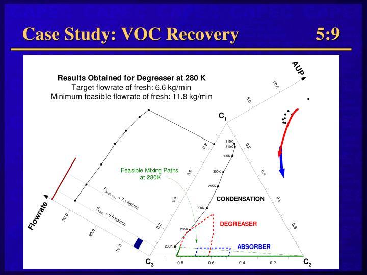 Case Study: VOC Recovery5:9