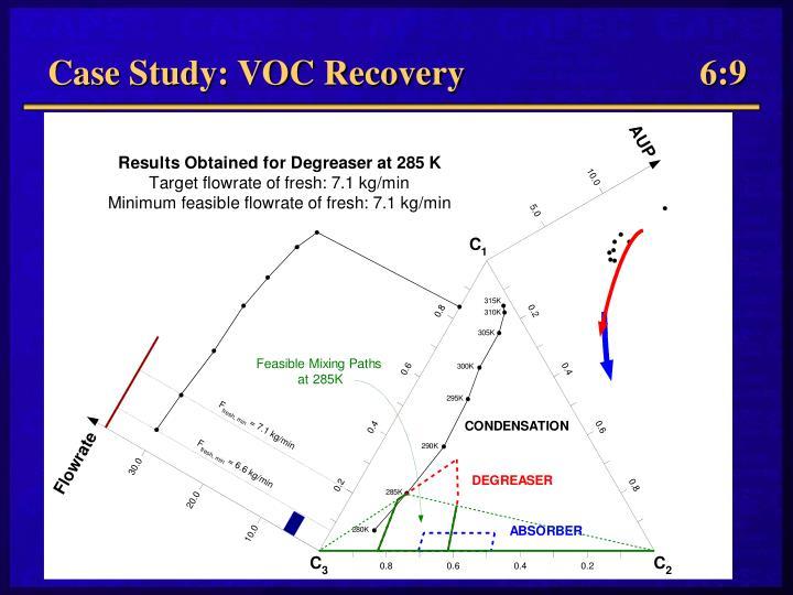 Case Study: VOC Recovery  6:9
