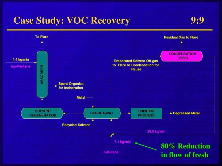 Case Study: VOC Recovery         9:9