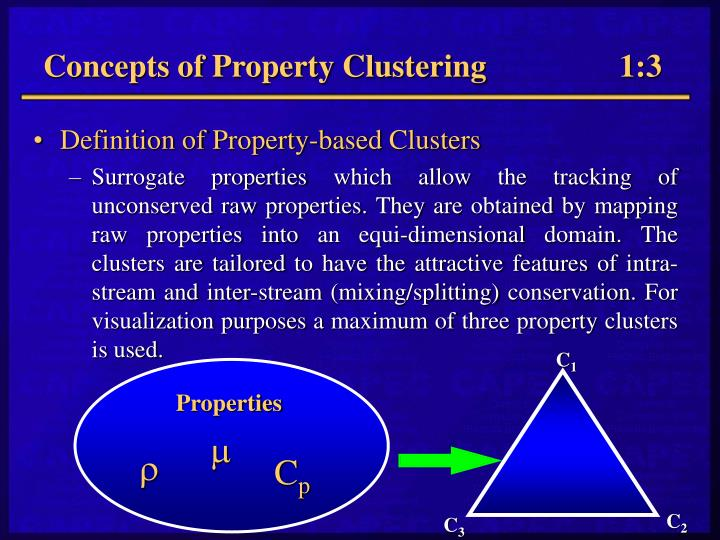 Concepts of Property Clustering1:3