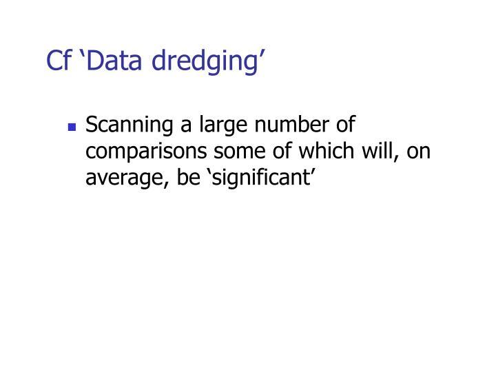 Cf 'Data dredging'