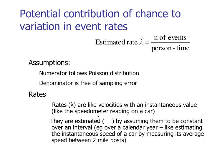 Potential contribution of chance to variation in event rates