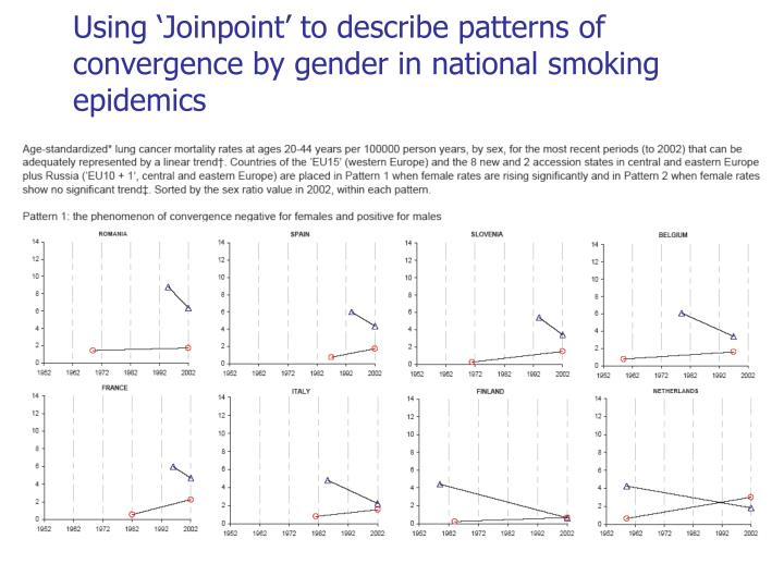 Using 'Joinpoint' to describe patterns of convergence by gender in national smoking epidemics