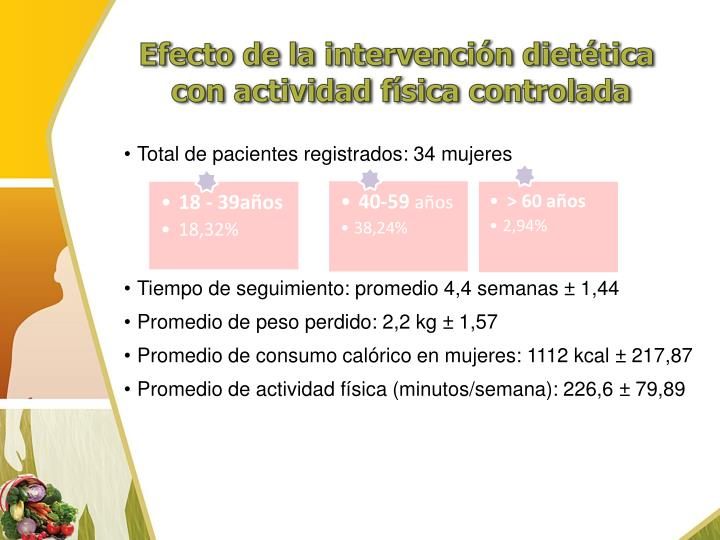 Total de pacientes registrados: 34 mujeres