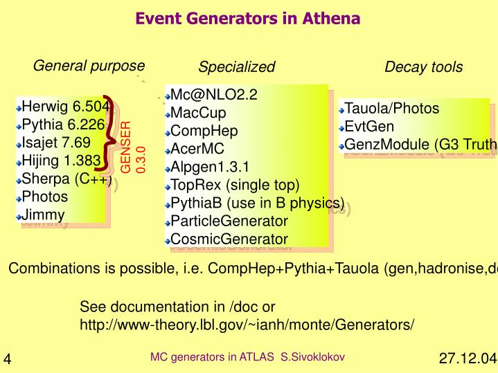 Event Generators in Athena
