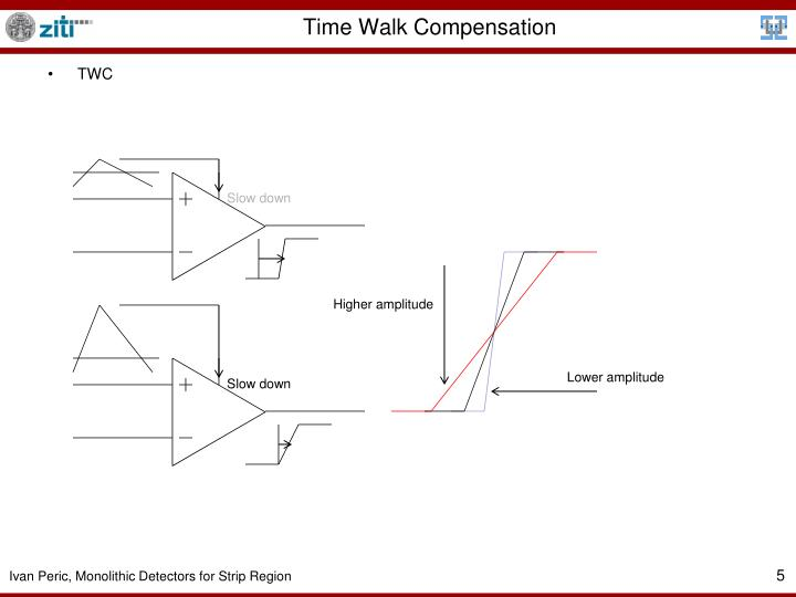 Time Walk Compensation