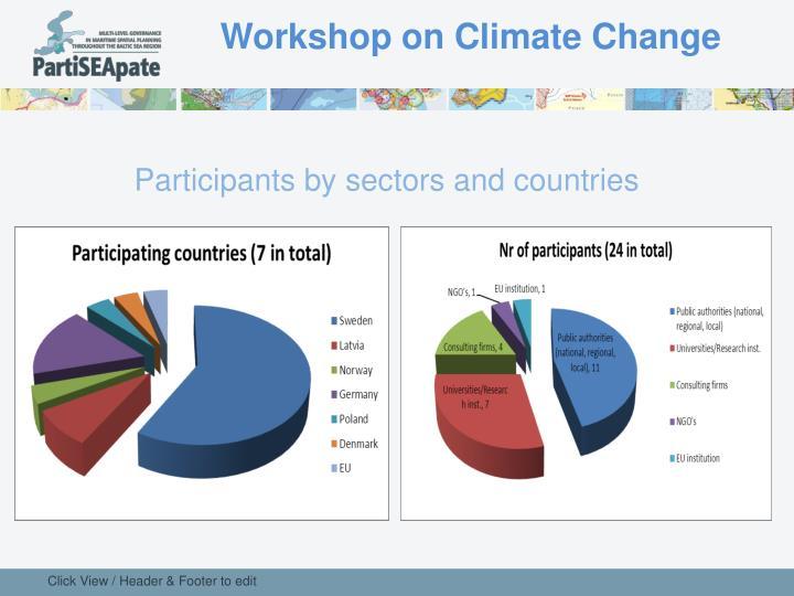 Workshop on Climate Change