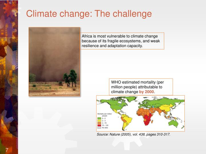 Climate change: The challenge