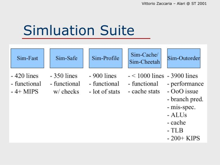 Simluation Suite
