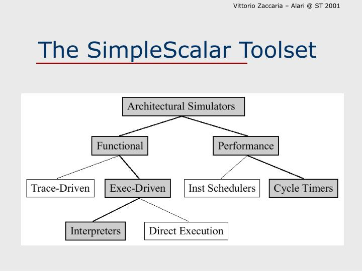 The simplescalar toolset
