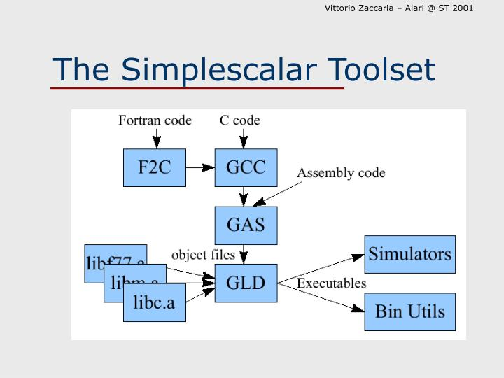 The simplescalar toolset1