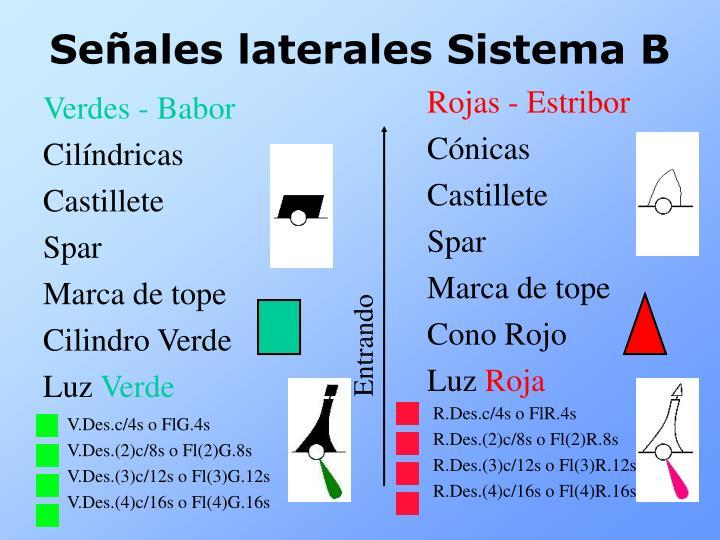 Señales laterales Sistema B