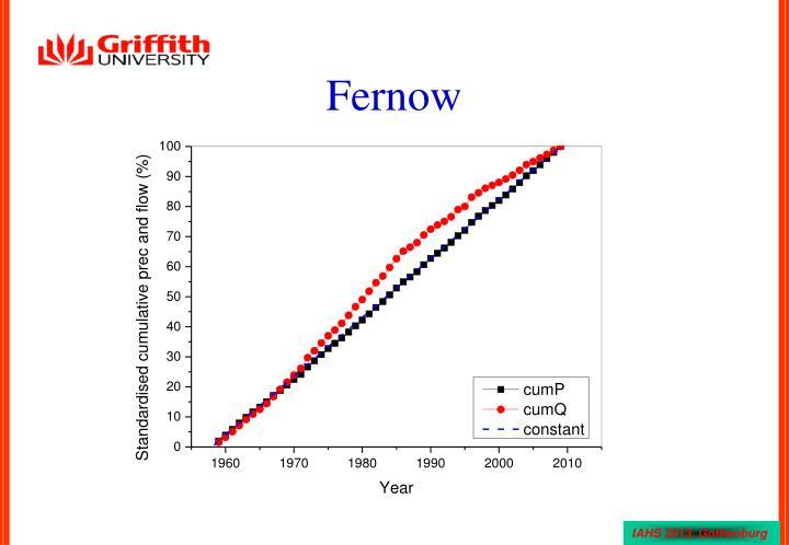 Fernow