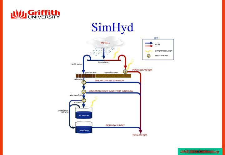 SimHyd