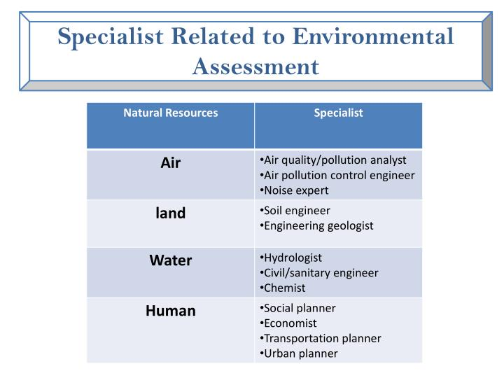 Specialist Related to Environmental Assessment
