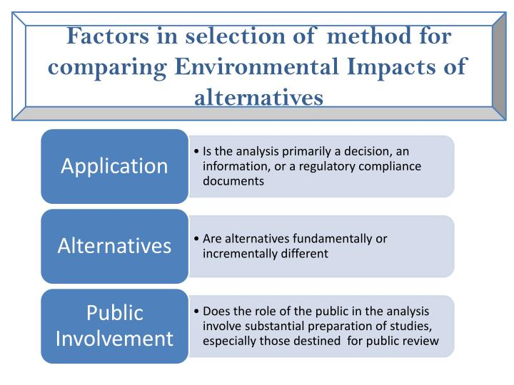 Factors in selection of method for comparing Environmental Impacts of alternatives