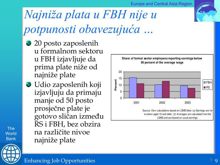 Najniža plata u FBH nije u potpunosti obavezujuća